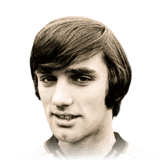 headshot of BEST George Best